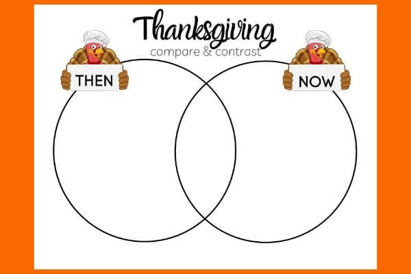 Thanksgiving Venn diagram comparing the first thanksgiving to today